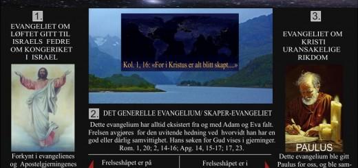 De tre evangelier i NT  Plansje