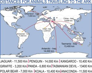 distances-for-animals-ark
